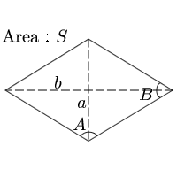 The area of the rhombus